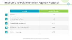 Timeframe For Paid Promotion Agency Proposal Portrait PDF