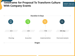 Timeframe For Proposal To Transform Culture With Company Events Ppt Styles Objects PDF