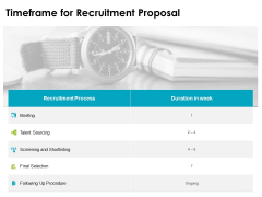 Timeframe For Recruitment Proposal Ppt PowerPoint Presentation Styles Example Topics