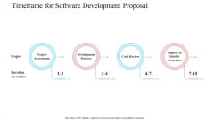 Timeframe For Software Development Proposal Assurance Ppt Visual Aids Layouts PDF