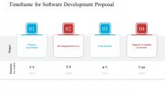 Timeframe For Software Development Proposal Ppt Slides PDF
