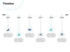 Timeline 2014 To 2019 Ppt PowerPoint Presentation File Graphics Design