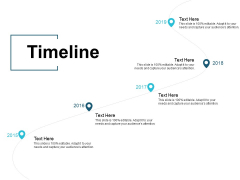 Timeline 2015 To 2019 Ppt PowerPoint Presentation Model Demonstration