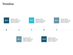 Timeline 2015 To 2019 Ppt PowerPoint Presentation Portfolio Slides