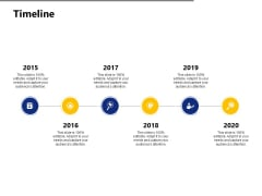 Timeline 2015 To 2020 Ppt PowerPoint Presentation Styles Rules