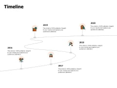 Timeline 2016 To 2020 Ppt PowerPoint Presentation Ideas Clipart Images