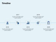 Timeline 2016 To 2020 Ppt PowerPoint Presentation Portfolio Layout