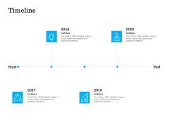 Timeline 2017 To 2020 Ppt PowerPoint Presentation Portfolio Professional