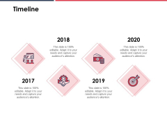 Timeline 2017 To 2020 Ppt PowerPoint Presentation Styles Maker