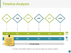 Timeline Analysis Ppt PowerPoint Presentation Ideas Infographics