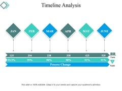 Timeline Analysis Ppt PowerPoint Presentation Outline Clipart