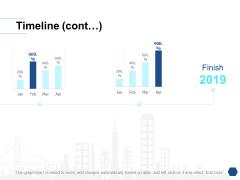 Timeline Cont 2019 Ppt PowerPoint Presentation File Model