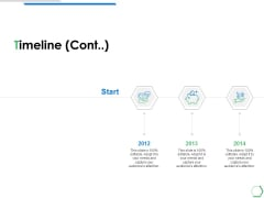Timeline Cont Three Year Process Ppt PowerPoint Presentation Example 2015