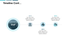 Timeline Cont Three Year Process Ppt PowerPoint Presentation Inspiration Visuals