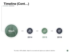 Timeline Cont Three Year Process Ppt PowerPoint Presentation Model Master Slide