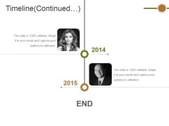 Timeline Continued Ppt PowerPoint Presentation File Templates