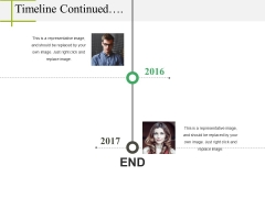 Timeline Continued Ppt PowerPoint Presentation Gallery Visuals