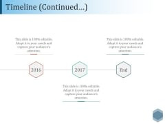 Timeline Continued Ppt PowerPoint Presentation Ideas Guide