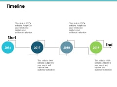 Timeline Employee Value Proposition Ppt PowerPoint Presentation Outline Slide Download
