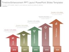 Timeline Enhancement Ppt Layout Powerpoint Slides Templates