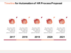 Timeline For Automation Of HR Process Proposal Ppt PowerPoint Presentationmodel Brochure PDF
