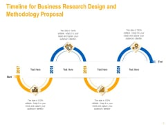 Timeline For Business Research Design And Methodology Proposal Introduction PDF
