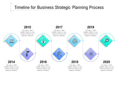 Timeline For Business Strategic Planning Process Ppt PowerPoint Presentation Model Layout Ideas PDF