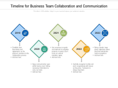 Timeline For Business Team Collaboration And Communication Ppt PowerPoint Presentation File Slides PDF