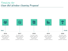 Timeline For Clean Bid Window Cleaning Proposal Ppt Professional Background PDF