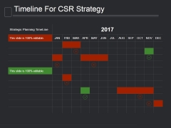 Timeline For Csr Strategy Ppt PowerPoint Presentation Images
