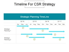 Timeline For Csr Strategy Ppt PowerPoint Presentation Template