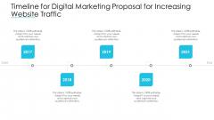 Timeline For Digital Marketing Proposal For Increasing Website Traffic Mockup PDF