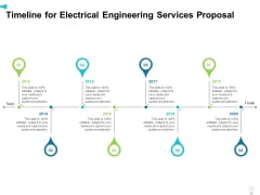 Timeline For Electrical Engineering Services Proposal Ppt Outline Display PDF