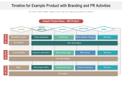 Timeline For Example Product With Branding And PR Activities Ppt PowerPoint Presentation File Design Templates PDF