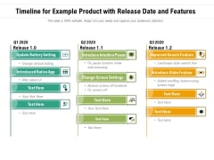 Timeline For Example Product With Release Date And Features Ppt PowerPoint Presentation Gallery Professional PDF