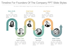 Timeline For Founders Of The Company Ppt Slide Styles