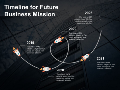 Timeline For Future Business Mission Ppt Powerpoint Presentation Ideas Backgrounds