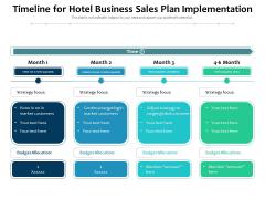 Timeline For Hotel Business Sales Plan Implementation Ppt PowerPoint Presentation Icon Portfolio PDF