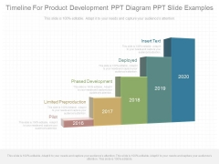 Timeline For Product Development Ppt Diagram Ppt Slide Examples