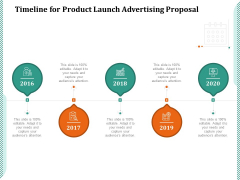 Timeline For Product Launch Advertising Proposal Ppt PowerPoint Presentation Professional Model PDF