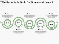 Timeline For Social Media Post Management Proposal Ppt PowerPoint Presentation Inspiration Diagrams PDF