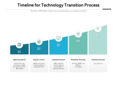 Timeline For Technology Transition Process Ppt PowerPoint Presentation Professional Aids