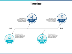 Timeline Geography Ppt Powerpoint Presentation Layouts Slide Portrait