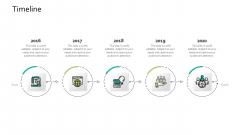Timeline Human Resource Information System For Organizational Effectiveness Formats PDF