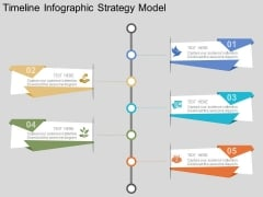 Timeline Infographic Strategy Model Powerpoint Template