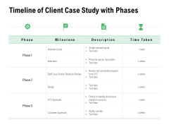 Timeline Of Client Case Study With Phases Ppt PowerPoint Presentation Visual Aids Model
