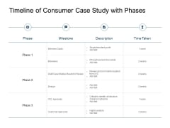 Timeline Of Consumer Case Study With Phases Ppt PowerPoint Presentation Ideas Example File