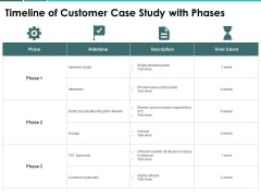 Timeline Of Customer Case Study With Phases Ppt PowerPoint Presentation Infographic Template Graphics