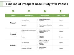 Timeline Of Prospect Case Study With Phases Ppt PowerPoint Presentation Layouts Slideshow