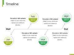 Timeline Ppt PowerPoint Presentation Model File Formats